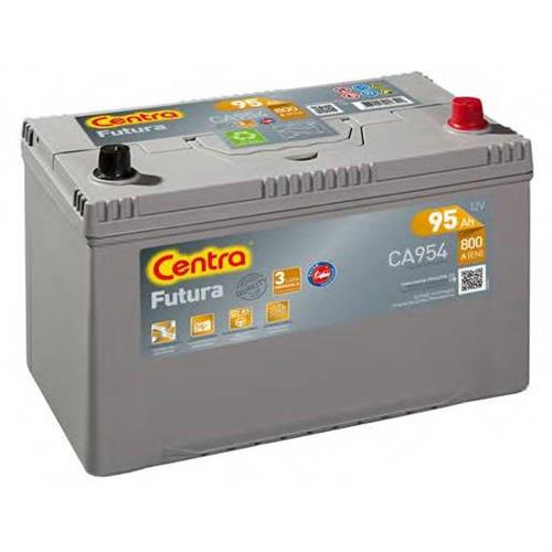 Аккумуляторы DETA DA954